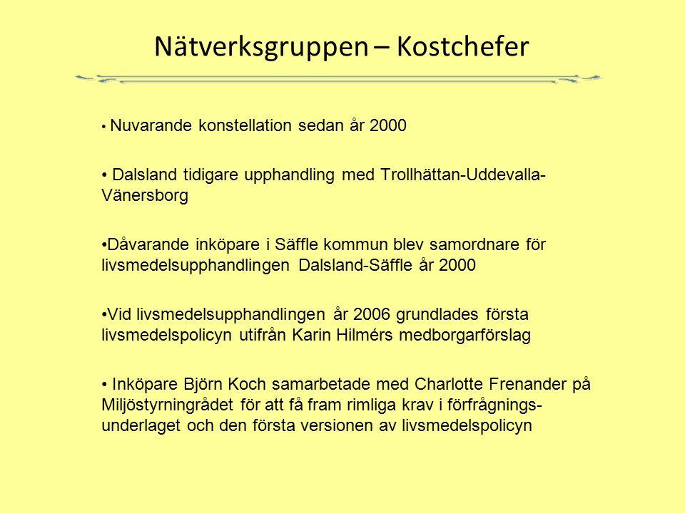 Nätverksgruppen – Kostchefer Nuvarande konstellation sedan år 2000 Dalsland tidigare upphandling med Trollhättan-Uddevalla- Vänersborg Dåvarande inköp