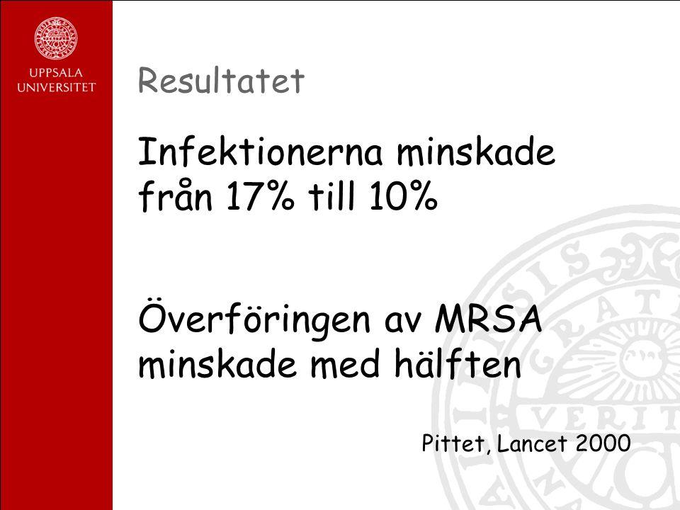 Resultatet Infektionerna minskade från 17% till 10% Överföringen av MRSA minskade med hälften Pittet, Lancet 2000