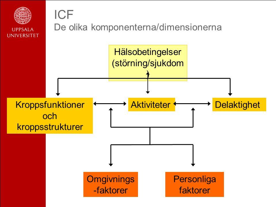 ICF De olika komponenterna/dimensionerna Hälsobetingelser (störning/sjukdom ) Kroppsfunktioner och kroppsstrukturer AktiviteterDelaktighet Omgivnings -faktorer Personliga faktorer