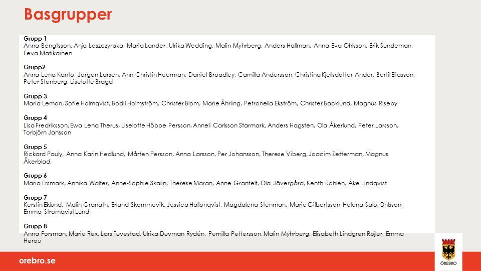 orebro.se Basgrupper Grupp 1 Anna Bengtsson, Anja Leszczynska, Maria Lander, Ulrika Wedding, Malin Myhrberg, Anders Hallman, Anna Eva Ohlsson, Erik Su