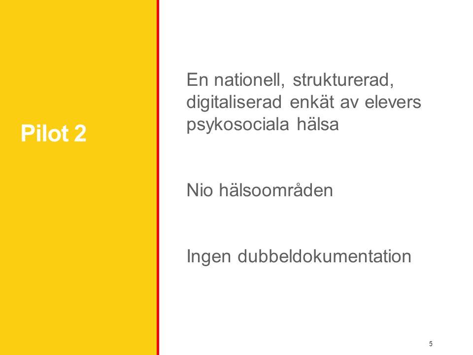 Pilot 2 En nationell, strukturerad, digitaliserad enkät av elevers psykosociala hälsa Nio hälsoområden Ingen dubbeldokumentation 5