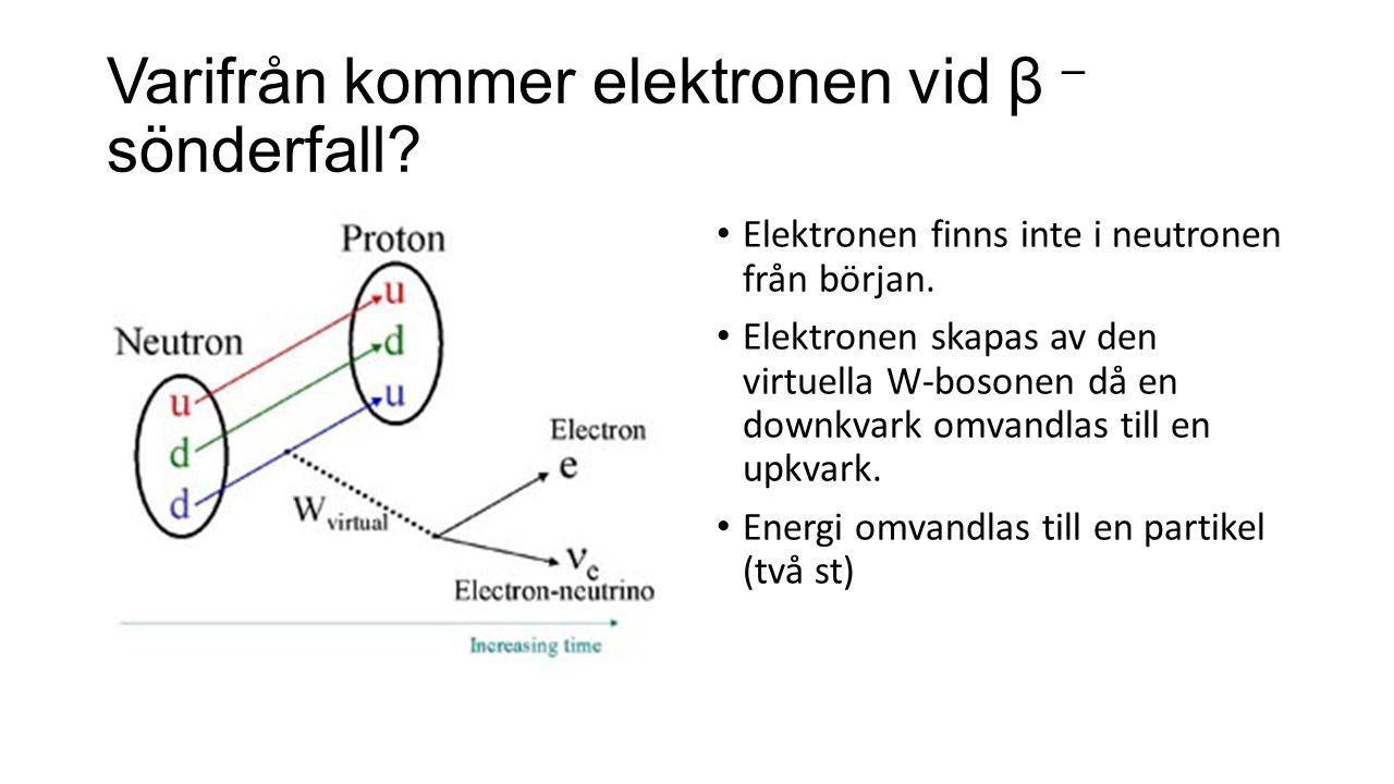 Varifrån kommer elektronen vid β – sönderfall? Elektronen finns inte i neutronen från början. Elektronen skapas av den virtuella W-bosonen då en downk