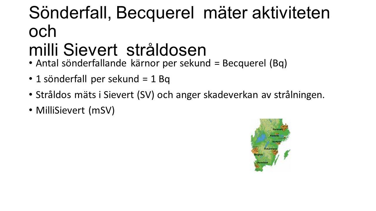 Sönderfall, Becquerel mäter aktiviteten och milli Sievert stråldosen Antal sönderfallande kärnor per sekund = Becquerel (Bq) 1 sönderfall per sekund =