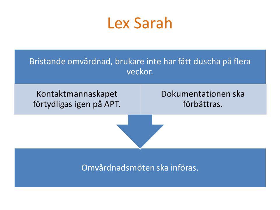 Lex Sarah Omvårdnadsmöten ska införas. Bristande omvårdnad, brukare inte har fått duscha på flera veckor. Kontaktmannaskapet förtydligas igen på APT.