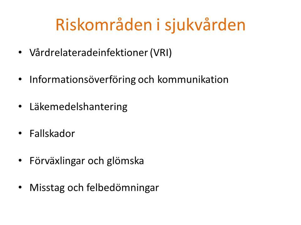 Riskområden i sjukvården Vårdrelateradeinfektioner (VRI) Informationsöverföring och kommunikation Läkemedelshantering Fallskador Förväxlingar och glömska Misstag och felbedömningar