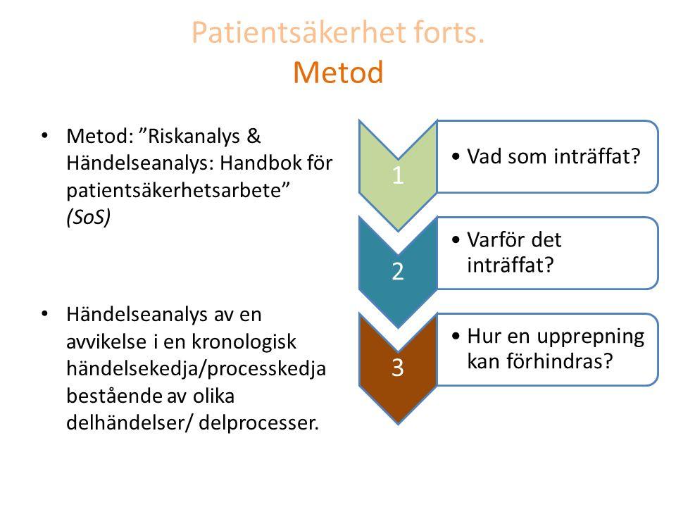 """Patientsäkerhet forts. Metod Metod: """"Riskanalys & Händelseanalys: Handbok för patientsäkerhetsarbete"""" (SoS) Händelseanalys av en avvikelse i en kronol"""