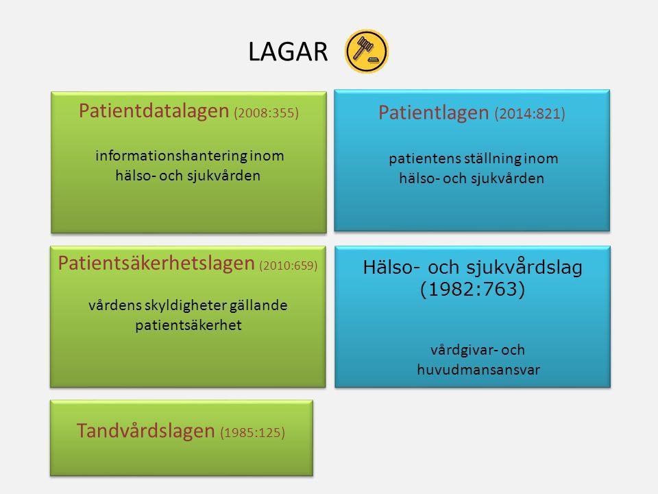 Lagen om organisation av hälso- och sjukvårdsverksamhet vårdens skyldigheter gällande patientsäkerhet informationshantering inom hälso- och sjukvården Patientdatalagen (2008:355) patientens ställning inom hälso- och sjukvården Patientlagen (2014:821) Patientsäkerhetslagen (2010:659) Tandvårdslagen (1985:125) LAGAR Hälso- och sjukvårdslag (1982:763) vårdgivar- och huvudmansansvar