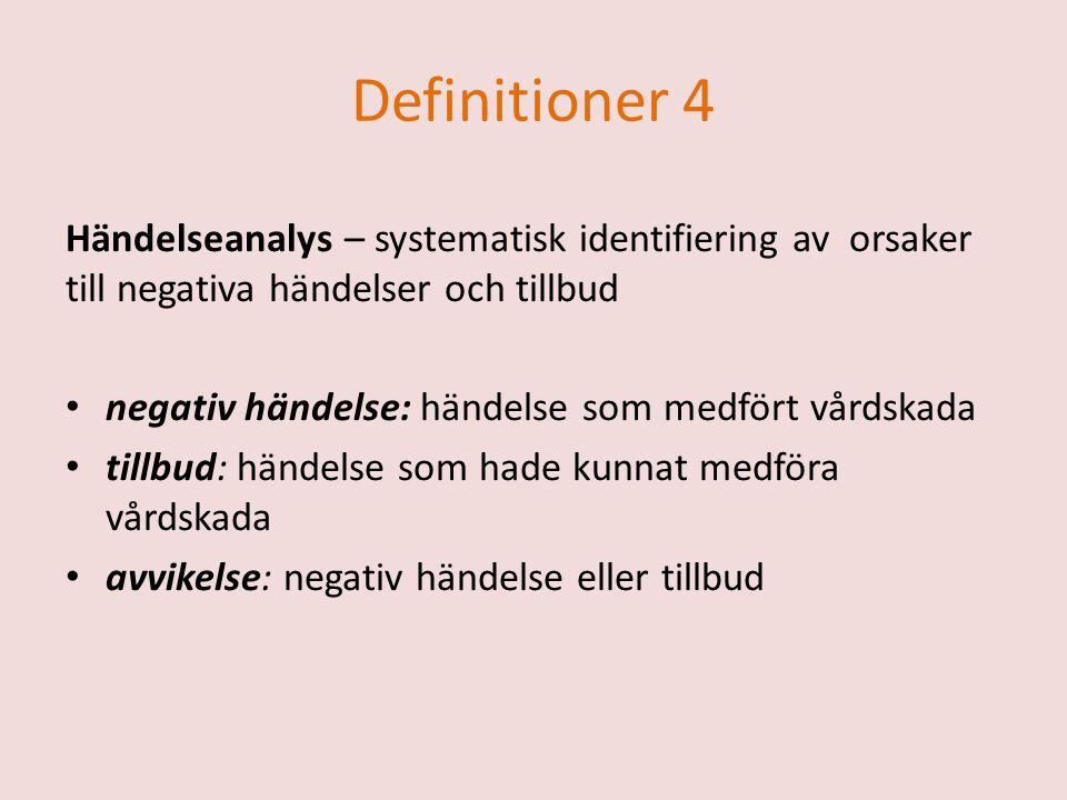 Definitioner 4 Händelseanalys – systematisk identifiering av orsaker till negativa händelser och tillbud negativ händelse: händelse som medfört vårdsk