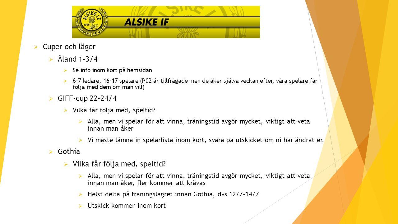  Cuper och läger  Åland 1-3/4  Se info inom kort på hemsidan  6-7 ledare, 16-17 spelare (P02 är tillfrågade men de åker själva veckan efter, våra spelare får följa med dem om man vill)  GIFF-cup 22-24/4  Vilka får följa med, speltid.