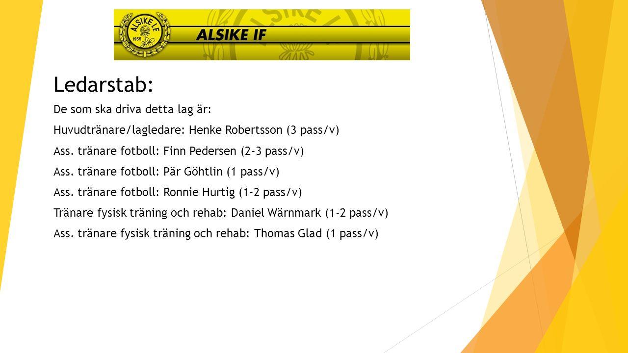 De som ska driva detta lag är: Huvudtränare/lagledare: Henke Robertsson (3 pass/v) Ass.