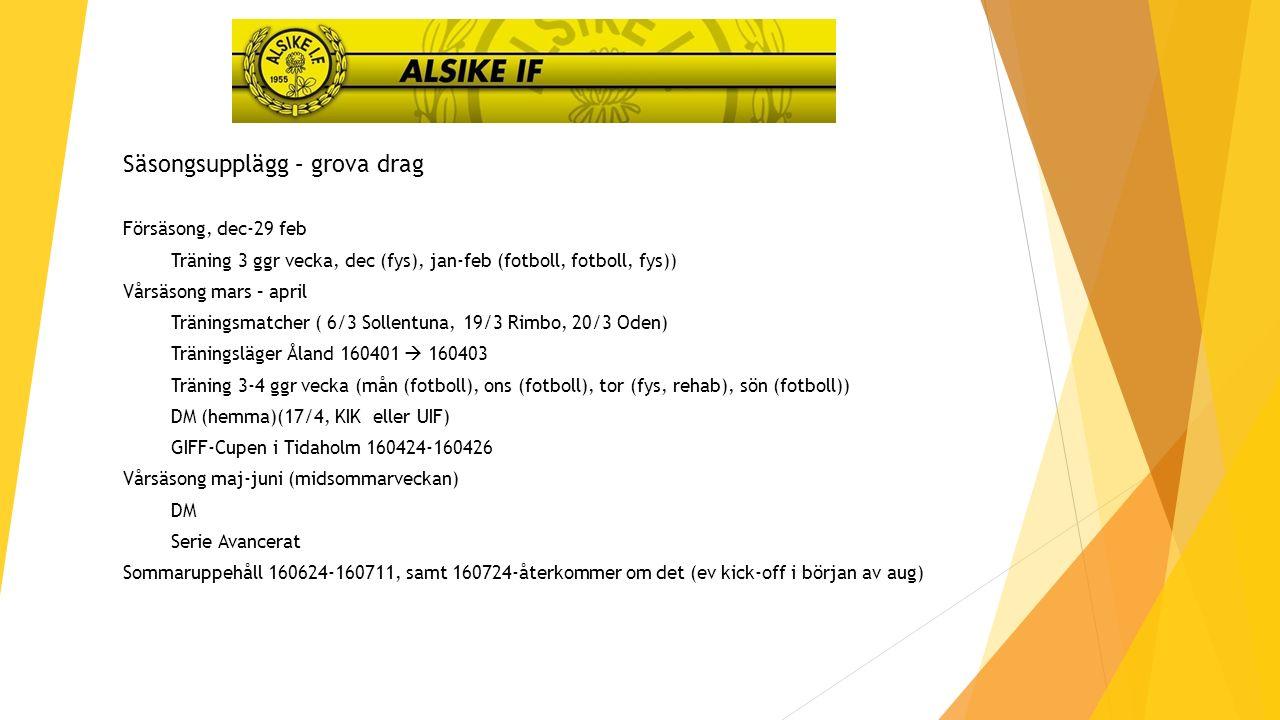 Säsongsupplägg – grova drag Försäsong, dec-29 feb Träning 3 ggr vecka, dec (fys), jan-feb (fotboll, fotboll, fys)) Vårsäsong mars – april Träningsmatcher ( 6/3 Sollentuna, 19/3 Rimbo, 20/3 Oden) Träningsläger Åland 160401  160403 Träning 3-4 ggr vecka (mån (fotboll), ons (fotboll), tor (fys, rehab), sön (fotboll)) DM (hemma)(17/4, KIK eller UIF) GIFF-Cupen i Tidaholm 160424-160426 Vårsäsong maj-juni (midsommarveckan) DM Serie Avancerat Sommaruppehåll 160624-160711, samt 160724-återkommer om det (ev kick-off i början av aug)