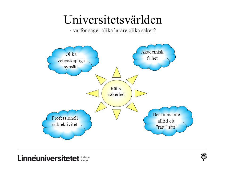 Universitetsvärlden - varför säger olika lärare olika saker? Olika vetenskapliga synsätt Akademisk frihet Professionell subjektivitet Det finns inte a
