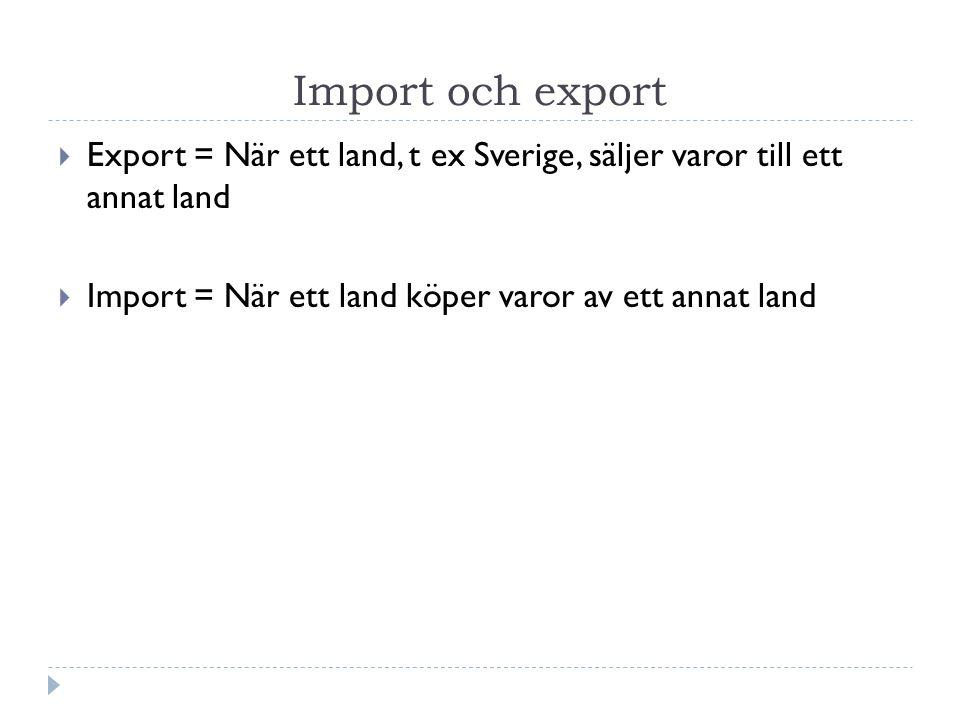 Import och export  Export = När ett land, t ex Sverige, säljer varor till ett annat land  Import = När ett land köper varor av ett annat land