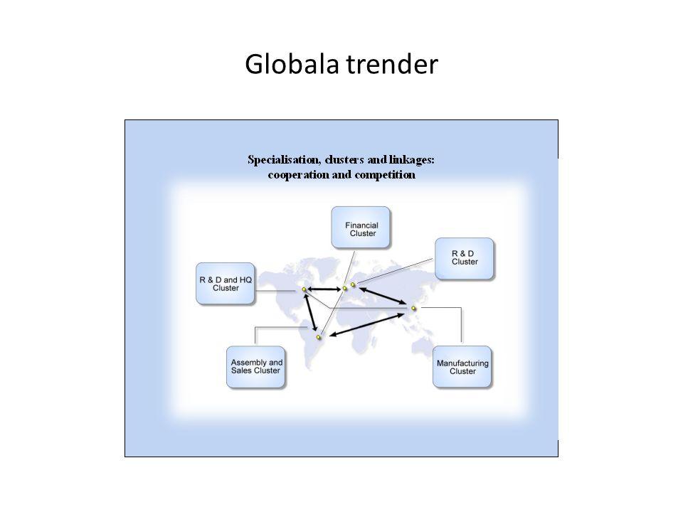 Globala trender