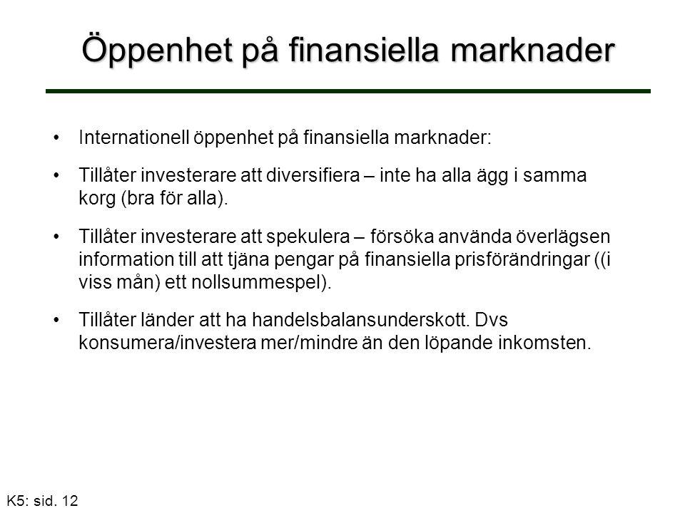 Öppenhet på finansiella marknader Internationell öppenhet på finansiella marknader: Tillåter investerare att diversifiera – inte ha alla ägg i samma korg (bra för alla).