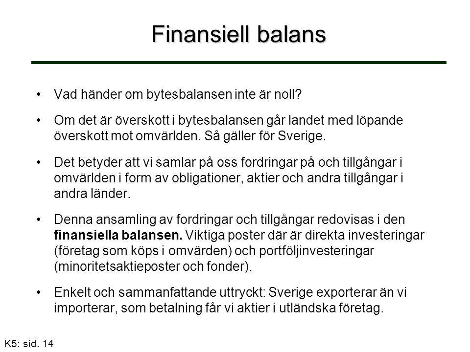 Finansiell balans Vad händer om bytesbalansen inte är noll.