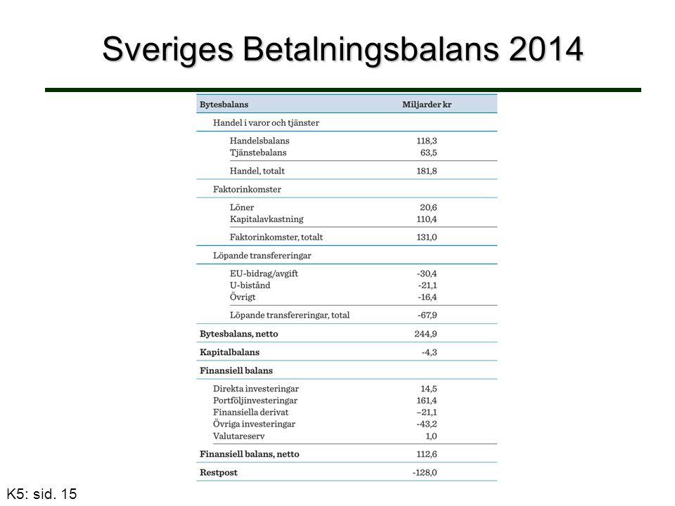 Sveriges Betalningsbalans 2014 K5: sid. 15