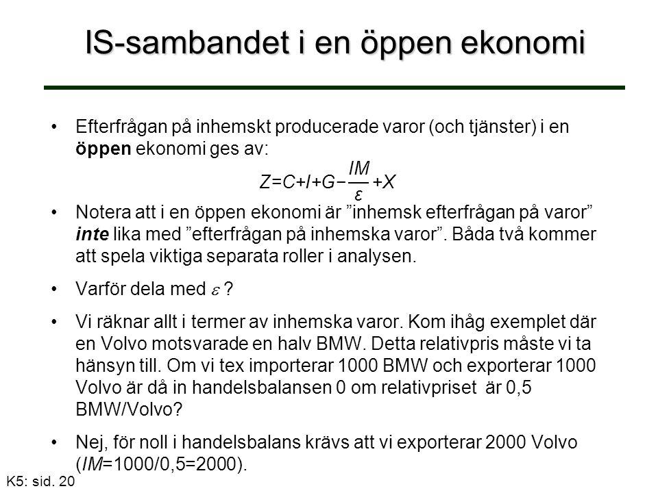 IS-sambandet i en öppen ekonomi K5: sid. 20