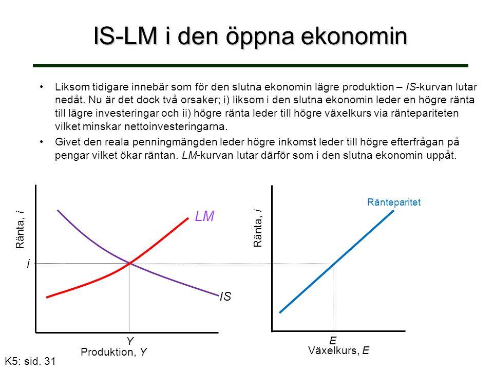 IS-LM i den öppna ekonomin Liksom tidigare innebär som för den slutna ekonomin lägre produktion – IS-kurvan lutar nedåt.