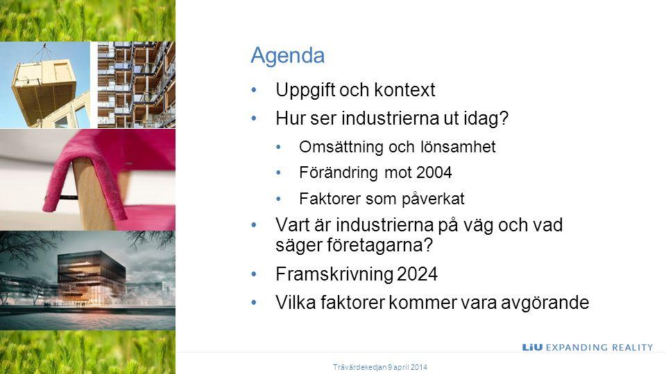 Agenda Uppgift och kontext Hur ser industrierna ut idag.