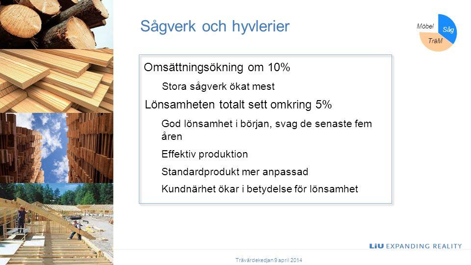Sågverk och hyvlerier Omsättningsökning om 10% Stora sågverk ökat mest Lönsamheten totalt sett omkring 5% God lönsamhet i början, svag de senaste fem åren Effektiv produktion Standardprodukt mer anpassad Kundnärhet ökar i betydelse för lönsamhet Trävärdekedjan 9 april 2014 Möbel Såg TräM