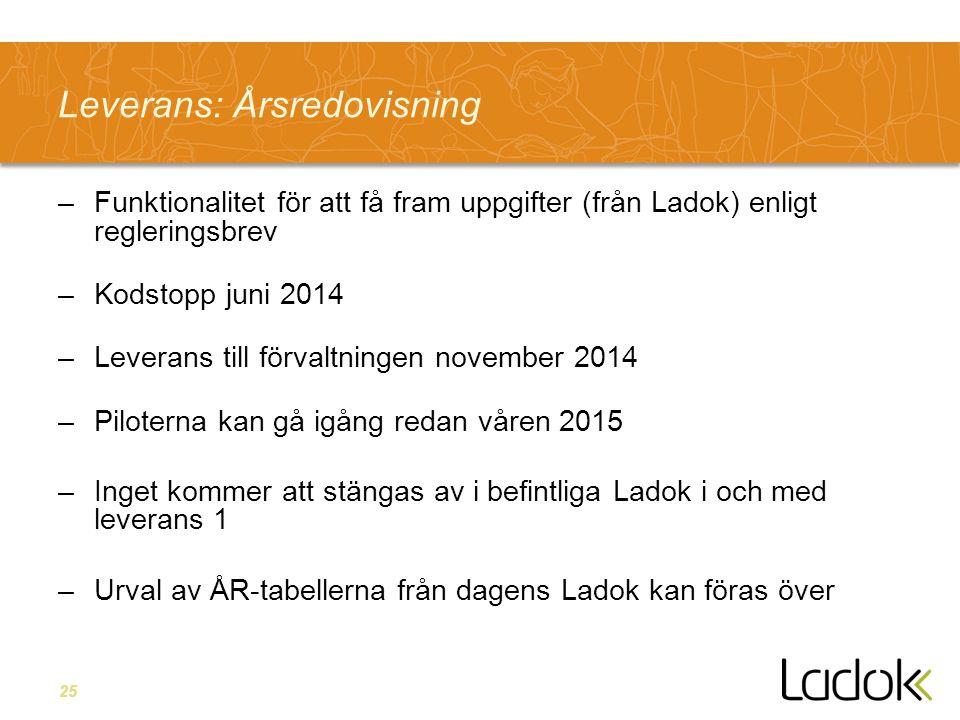 25 Leverans: Årsredovisning –Funktionalitet för att få fram uppgifter (från Ladok) enligt regleringsbrev –Kodstopp juni 2014 –Leverans till förvaltnin