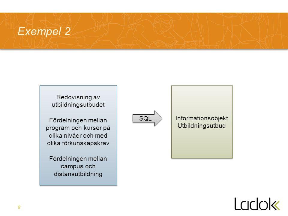 8 Exempel 2 Redovisning av utbildningsutbudet Fördelningen mellan program och kurser på olika nivåer och med olika förkunskapskrav Fördelningen mellan