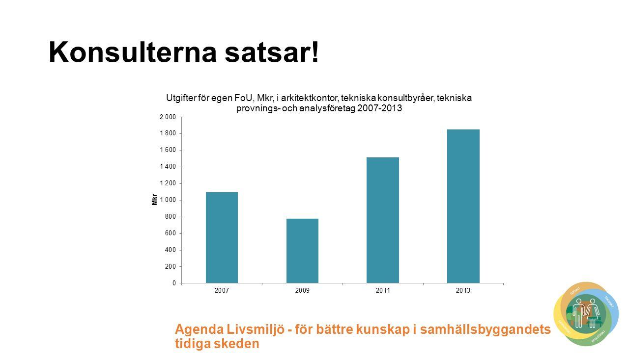 Agenda Livsmiljö - för bättre kunskap i samhällsbyggandets tidiga skeden Konsulterna satsar!