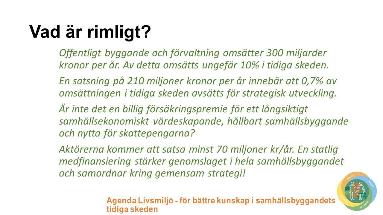 Agenda Livsmiljö - för bättre kunskap i samhällsbyggandets tidiga skeden Vad är rimligt.