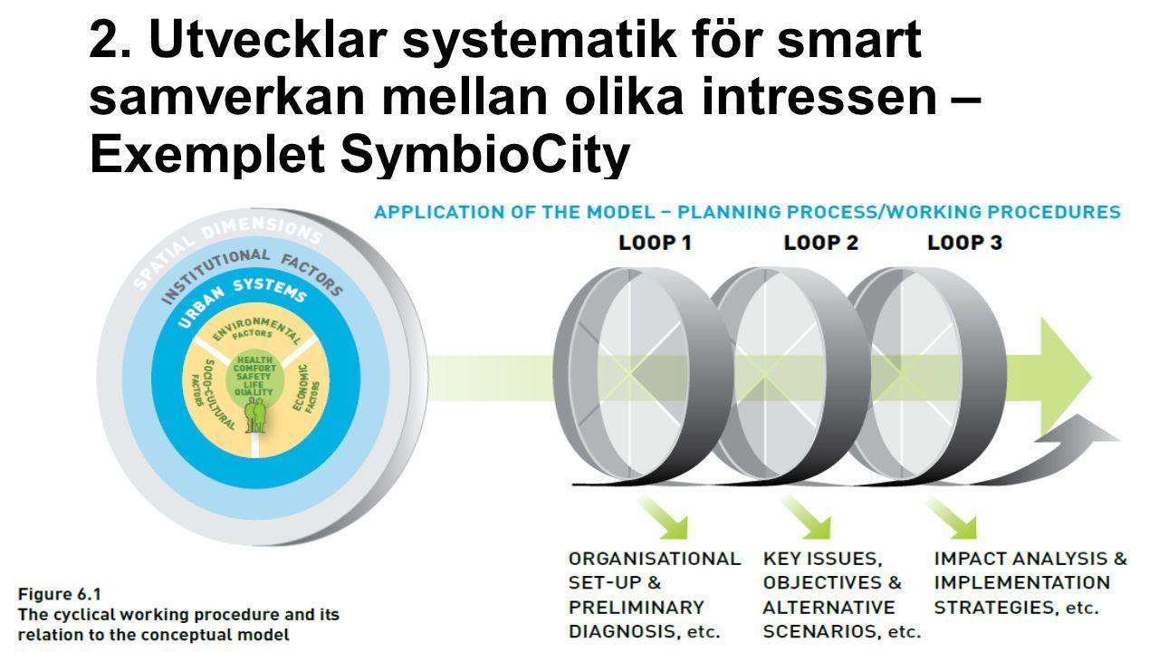2. Utvecklar systematik för smart samverkan mellan olika intressen – Exemplet SymbioCity Den svenska exportplattformen Symbio City.