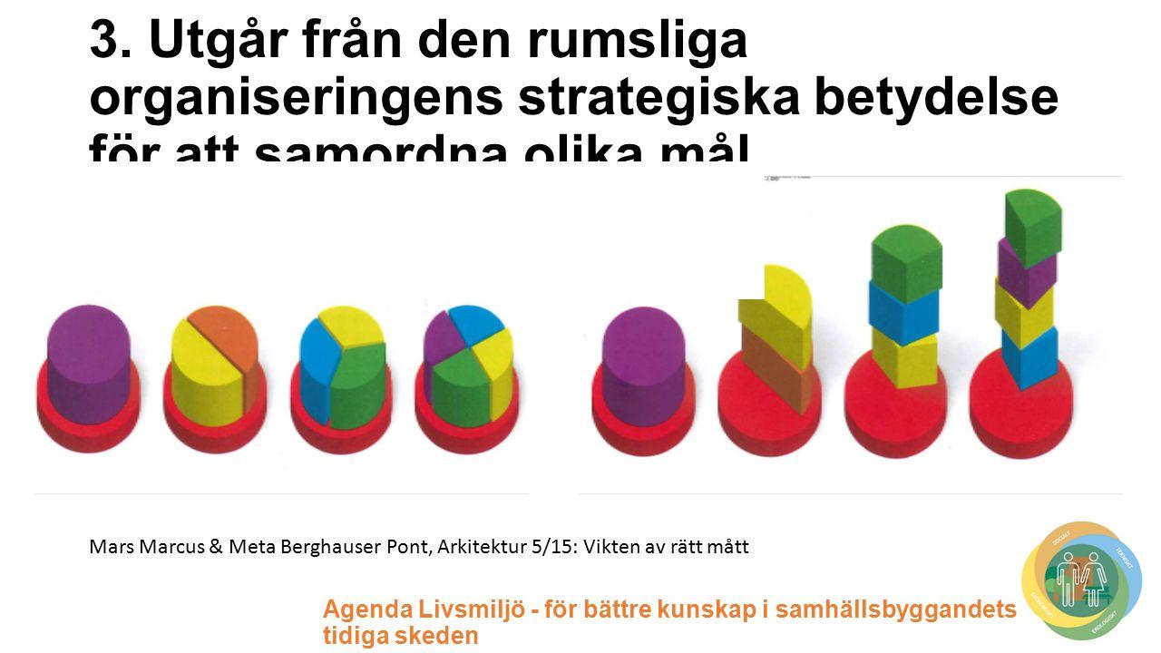 Agenda Livsmiljö - för bättre kunskap i samhällsbyggandets tidiga skeden 3.