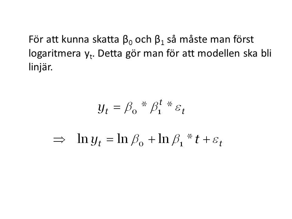 För att kunna skatta β 0 och β 1 så måste man först logaritmera y t.