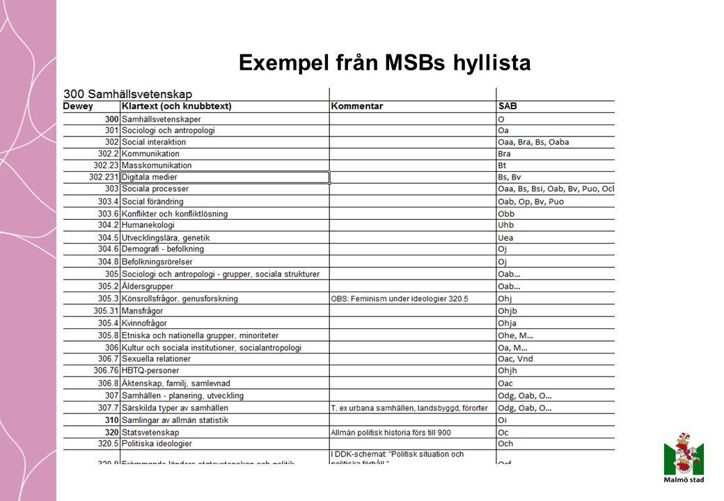 Exempel från MSBs hyllista