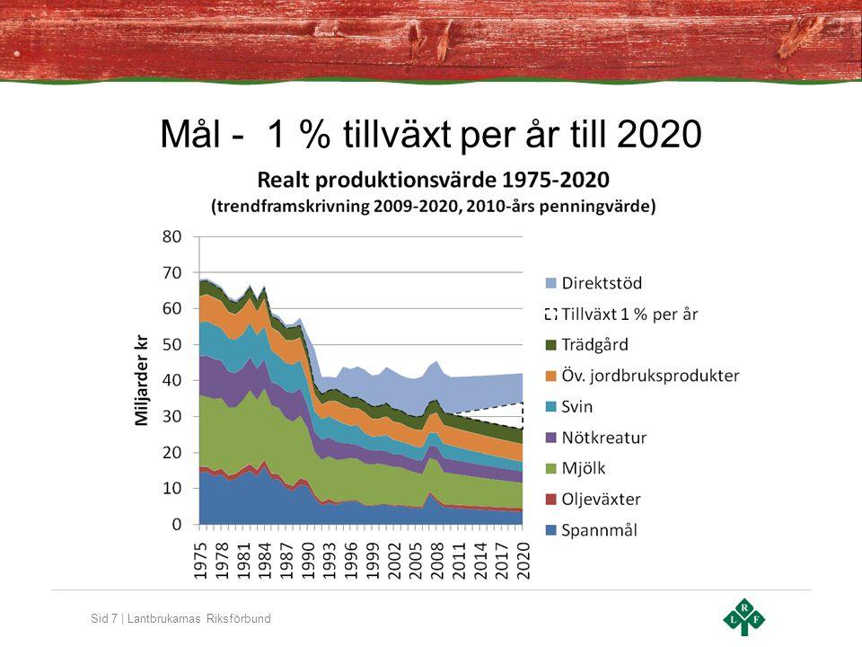 Sid 7 | Lantbrukarnas Riksförbund Mål - 1 % tillväxt per år till 2020