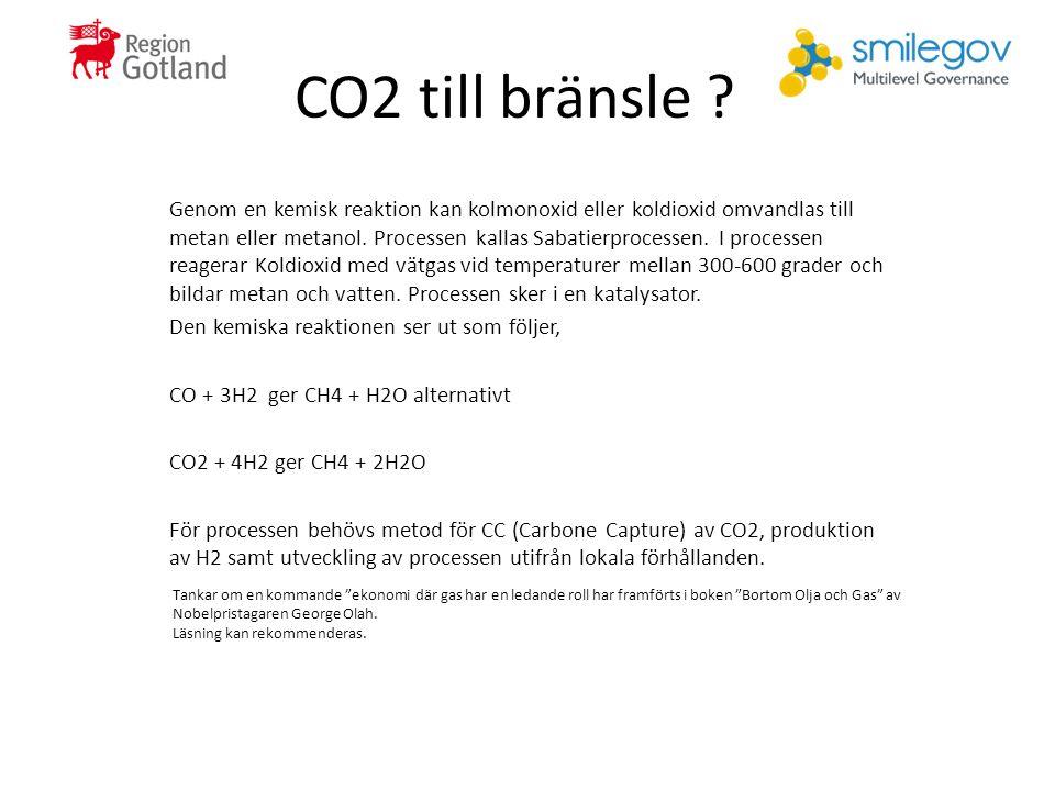 CO2 till bränsle .