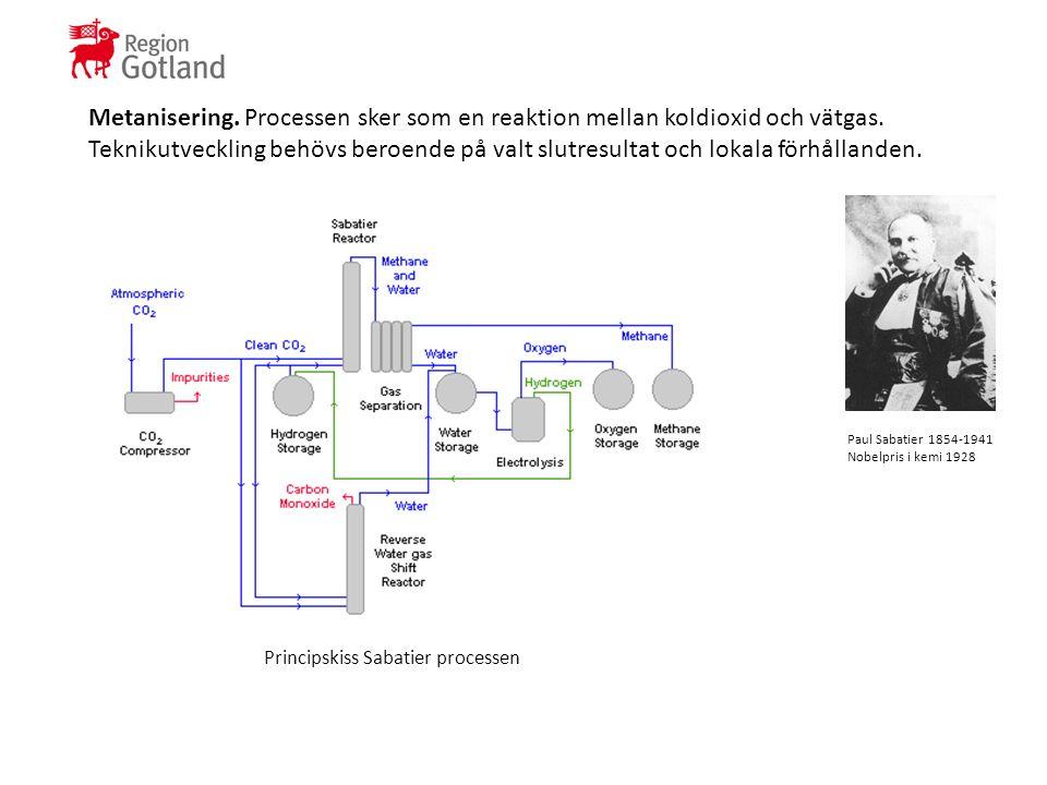 Metanisering. Processen sker som en reaktion mellan koldioxid och vätgas.