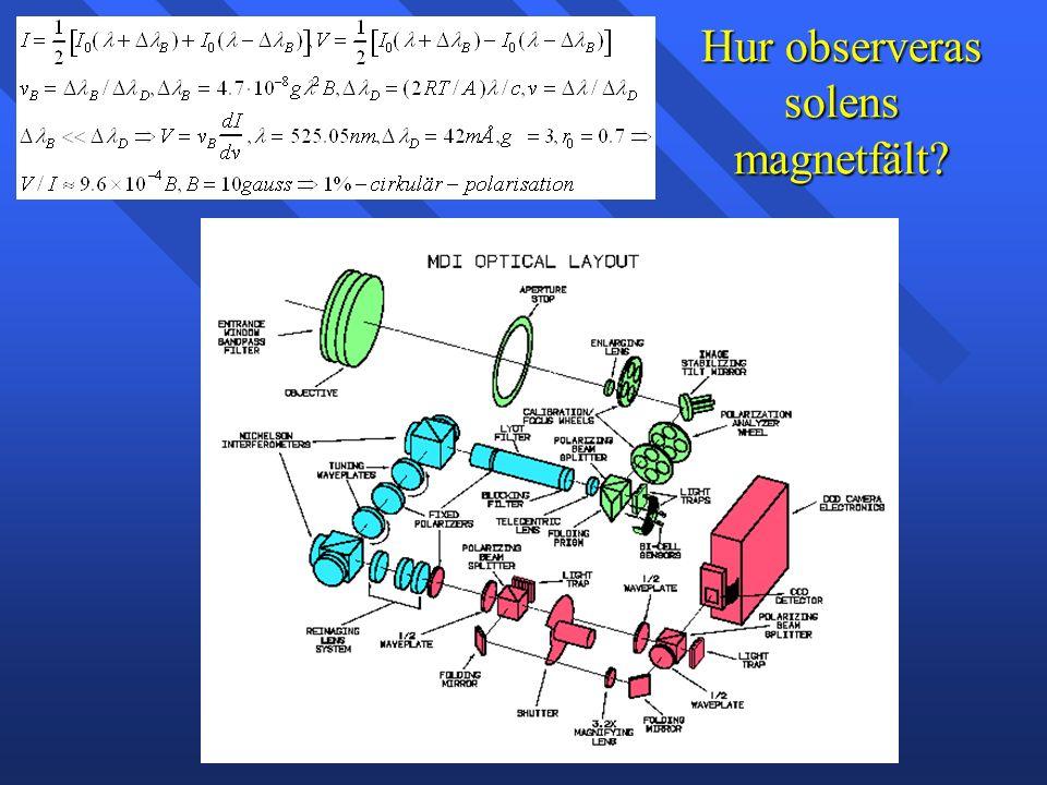Hur observeras solens magnetfält