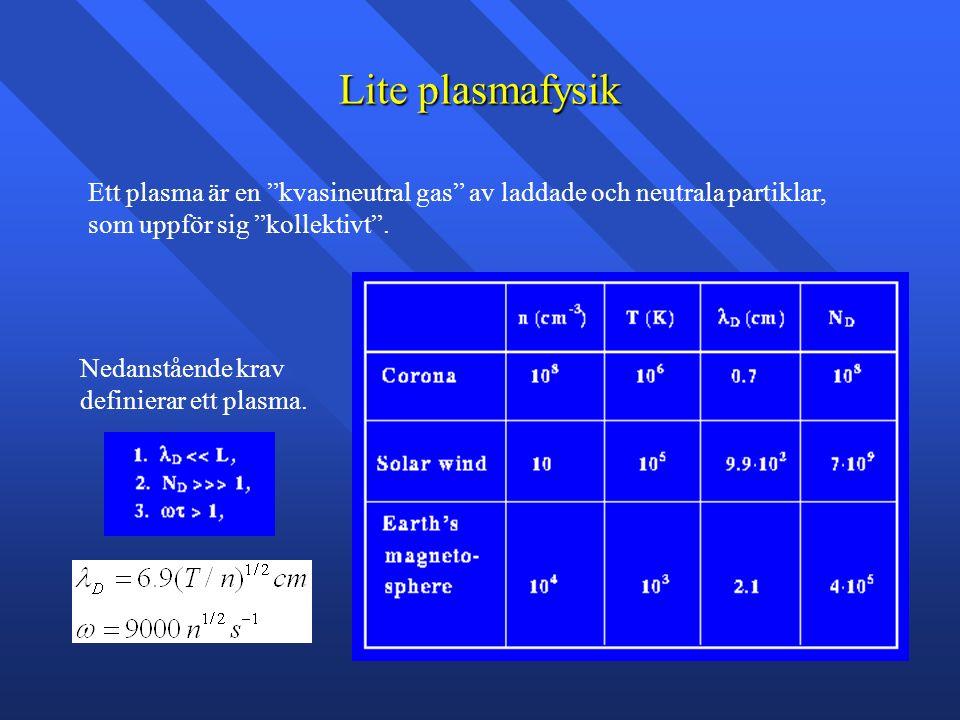 Lite plasmafysik Ett plasma är en kvasineutral gas av laddade och neutrala partiklar, som uppför sig kollektivt .