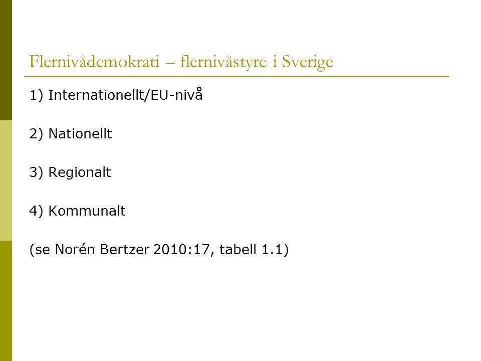 Flernivådemokrati – flernivåstyre i Sverige 1) Internationellt/EU-nivå 2) Nationellt 3) Regionalt 4) Kommunalt (se Norén Bertzer 2010:17, tabell 1.1)