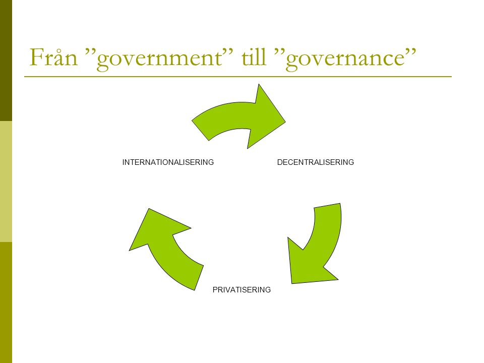Från government till governance DECENTRALISERING PRIVATISERING INTERNATIONALISERING