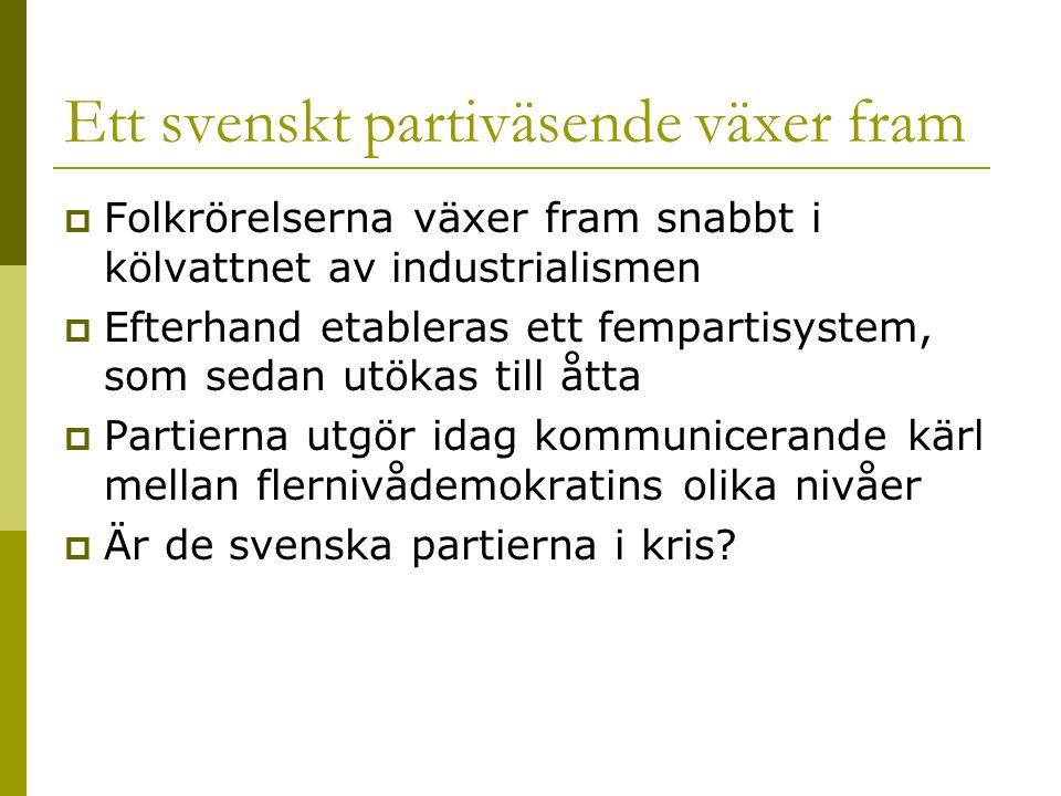 Ett svenskt partiväsende växer fram  Folkrörelserna växer fram snabbt i kölvattnet av industrialismen  Efterhand etableras ett fempartisystem, som s