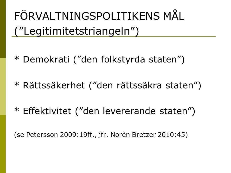 """FÖRVALTNINGSPOLITIKENS MÅL (""""Legitimitetstriangeln"""") * Demokrati (""""den folkstyrda staten"""") * Rättssäkerhet (""""den rättssäkra staten"""") * Effektivitet ("""""""