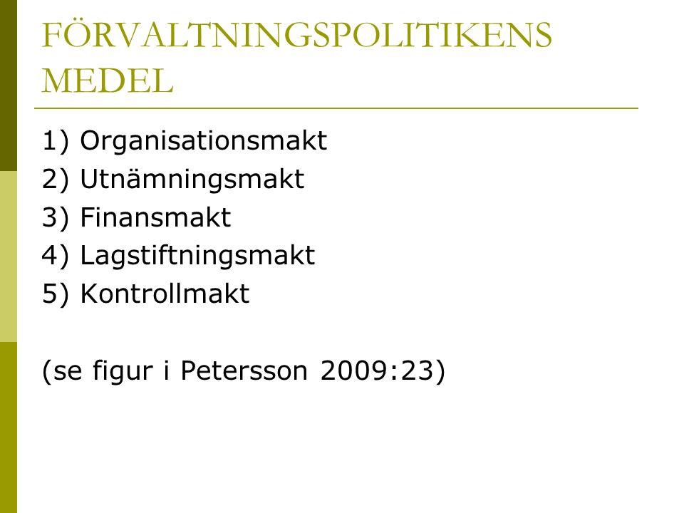 FÖRVALTNINGSPOLITIKENS MEDEL 1) Organisationsmakt 2) Utnämningsmakt 3) Finansmakt 4) Lagstiftningsmakt 5) Kontrollmakt (se figur i Petersson 2009:23)