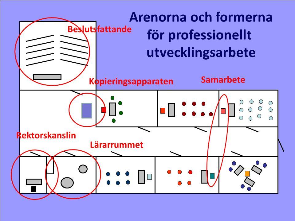 Samarbete Lärarrummet Beslutsfattande Rektorskanslin Arenorna och formerna för professionellt utvecklingsarbete Kopieringsapparaten