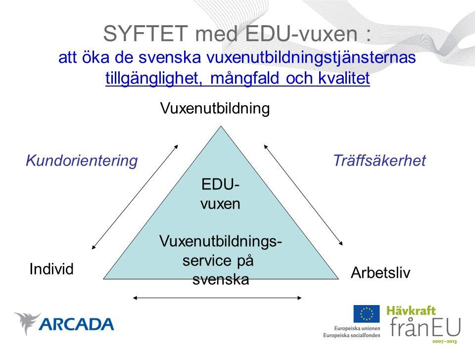 EDU-vuxen - ett nätverksprojekt Ge innehållsstöd till andra projekt och nätverk Underlätta interaktion, sammanföra Skapa kunskapsplattformer, kunskapsutveckling som utgår från olika geografiska, kulturella och sakkunniga perspektiv Skall inte återuppfinna hjulet eller starta aktiviteter från scratch