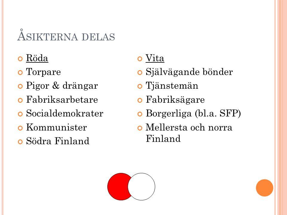 Å SIKTERNA DELAS Röda Torpare Pigor & drängar Fabriksarbetare Socialdemokrater Kommunister Södra Finland Vita Självägande bönder Tjänstemän Fabriksäga