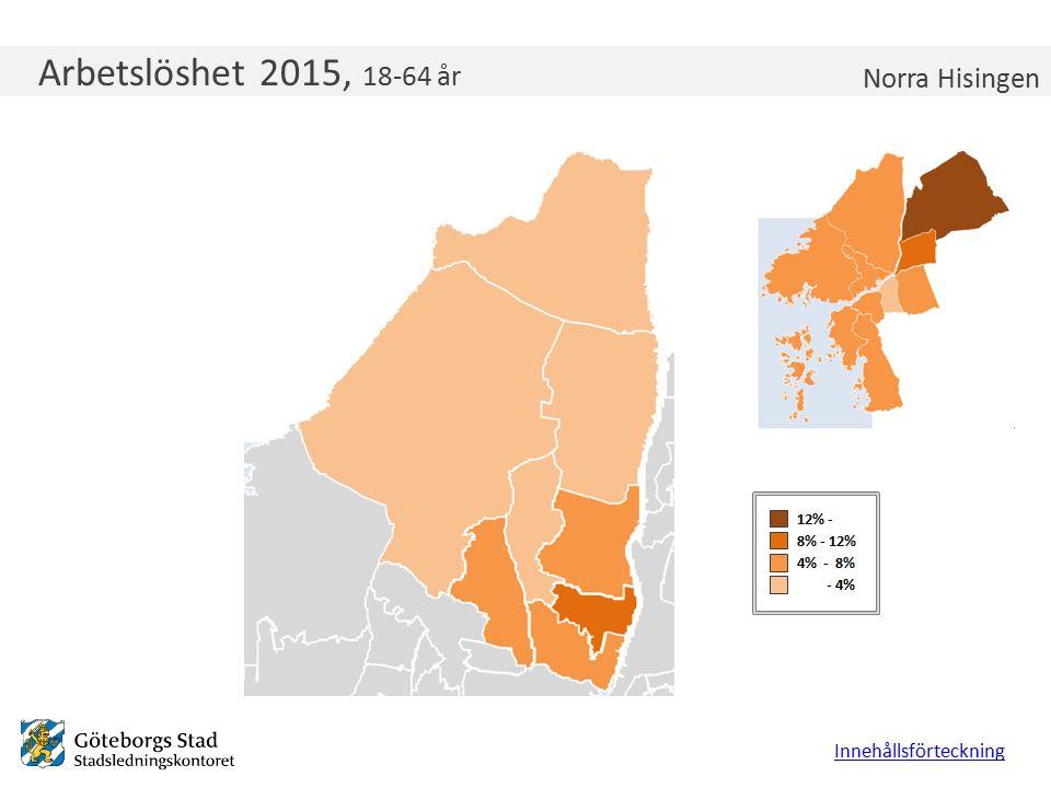 Arbetslöshet 2015, 18-64 år Innehållsförteckning Norra Hisingen