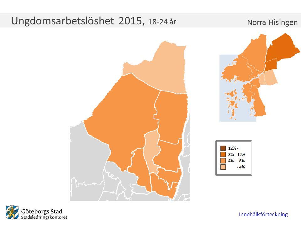 Ungdomsarbetslöshet 2015, 18-24 år Innehållsförteckning Norra Hisingen