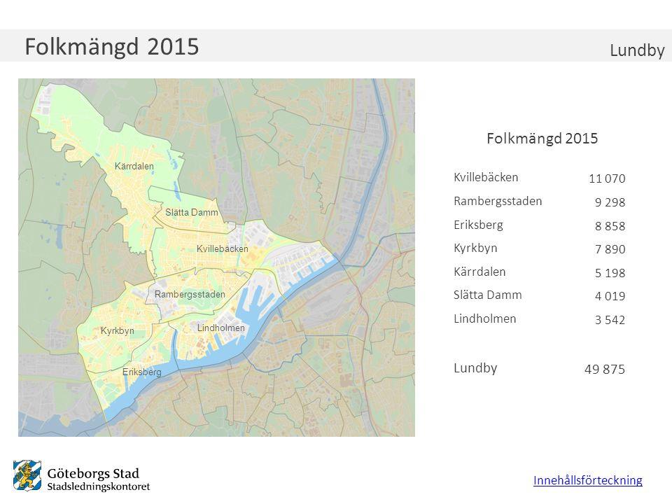 Förvärvsfrekvens 2014, 25-64 år Lundby Innehållsförteckning Göteborg, utländsk bakgrund Göteborg, svensk bakgrund