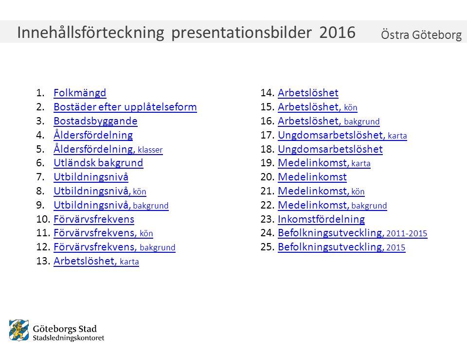 Innehållsförteckning presentationsbilder 2016 Östra Göteborg 1.FolkmängdFolkmängd 2.Bostäder efter upplåtelseformBostäder efter upplåtelseform 3.Bosta